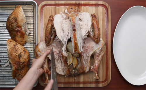 How To Roast A Turkey28